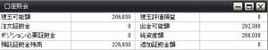 2013年2月10日の資産状況FX