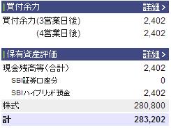2013年3月24日の資産状況株