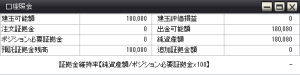 2013年3月24日の資産状況FX