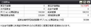2013年4月2日の資産状況FX
